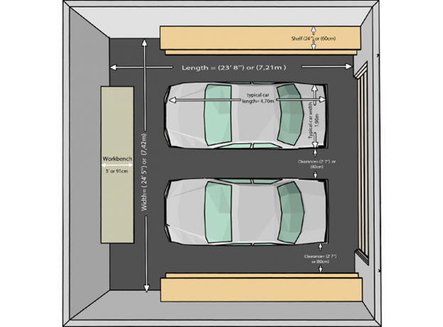 how big is a 2 car garage