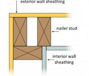 shed corner nailer stud 300x300